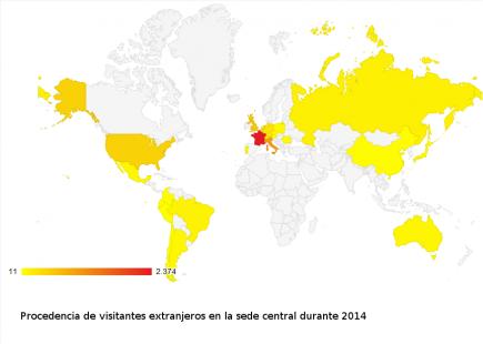 Procedencia de visitantes extranjeros a la Sede Central.